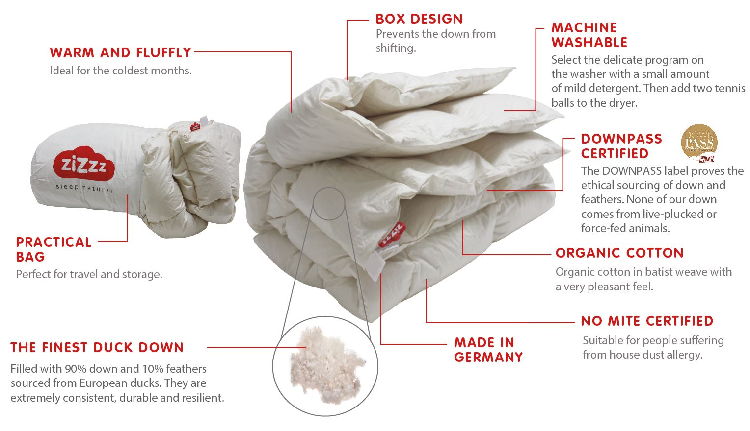 Infographic of the Zizzz duck down duvet, in which the characteristics of the product are presented: warm and fluffy, Karo-stitching, No-Mite certified, organic cotton, DownPass certified, machine-washable.